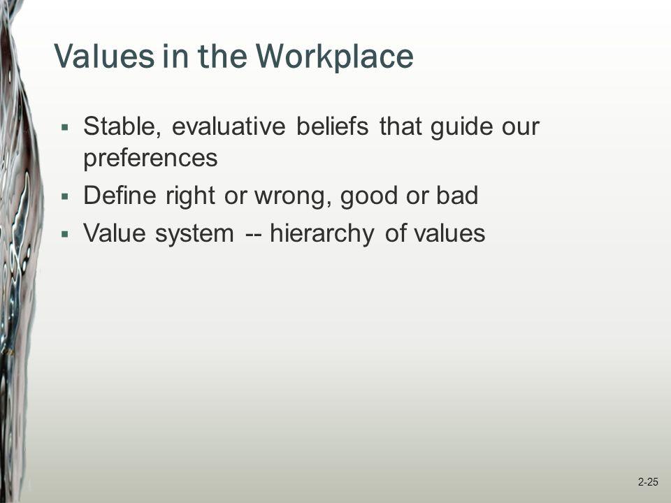 Schwartz's Values Model 2-26