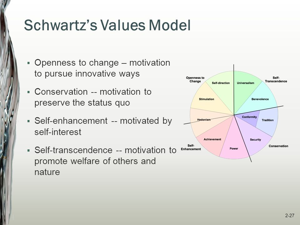 Values and Behavior  Habitual behavior usually consistent with values, but conscious behavior less so because values are abstract constructs  Decisions and behavior are linked to values when: Mindful of our values Have logical reasons to apply values in that situation Situation does not interfere 2-28