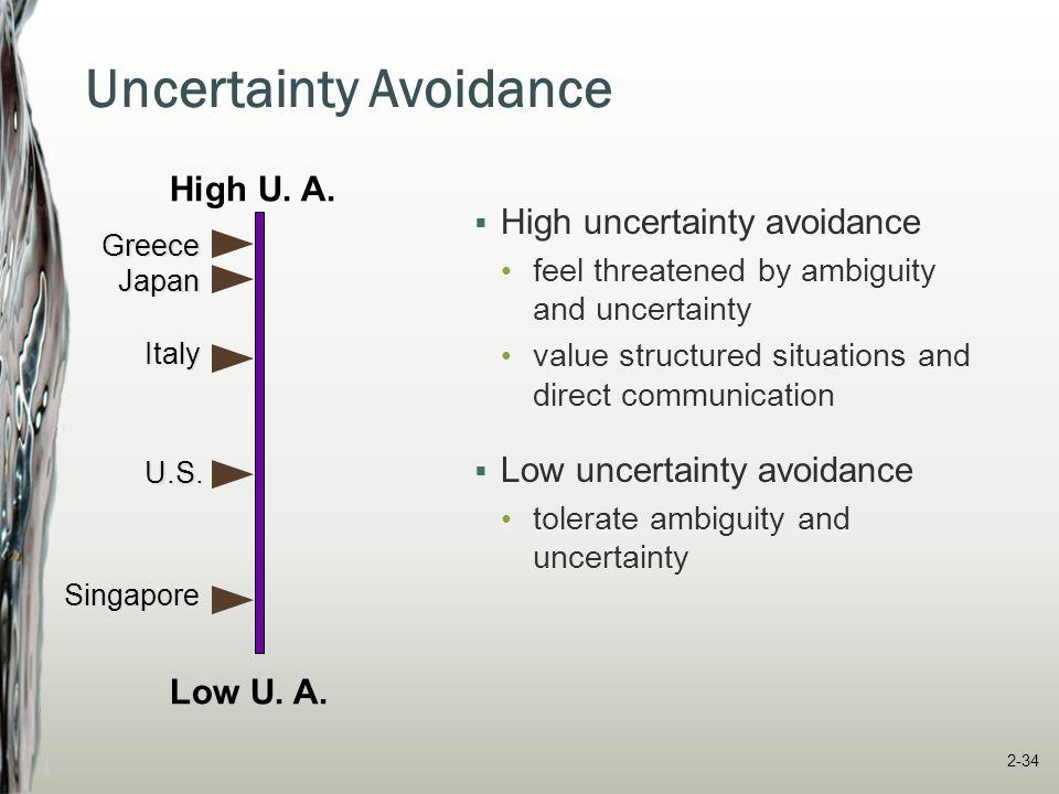 Achievement-Nurturing  High achievement orientation assertiveness competitiveness materialism  High nurturing orientation relationships others' well-being Achievement Nurturing Japan U.S.