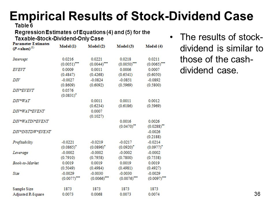 Empirical Results of Cash-Dividend Case Table 7 shows the result of separating variable WAT into individual tax bracket variables.