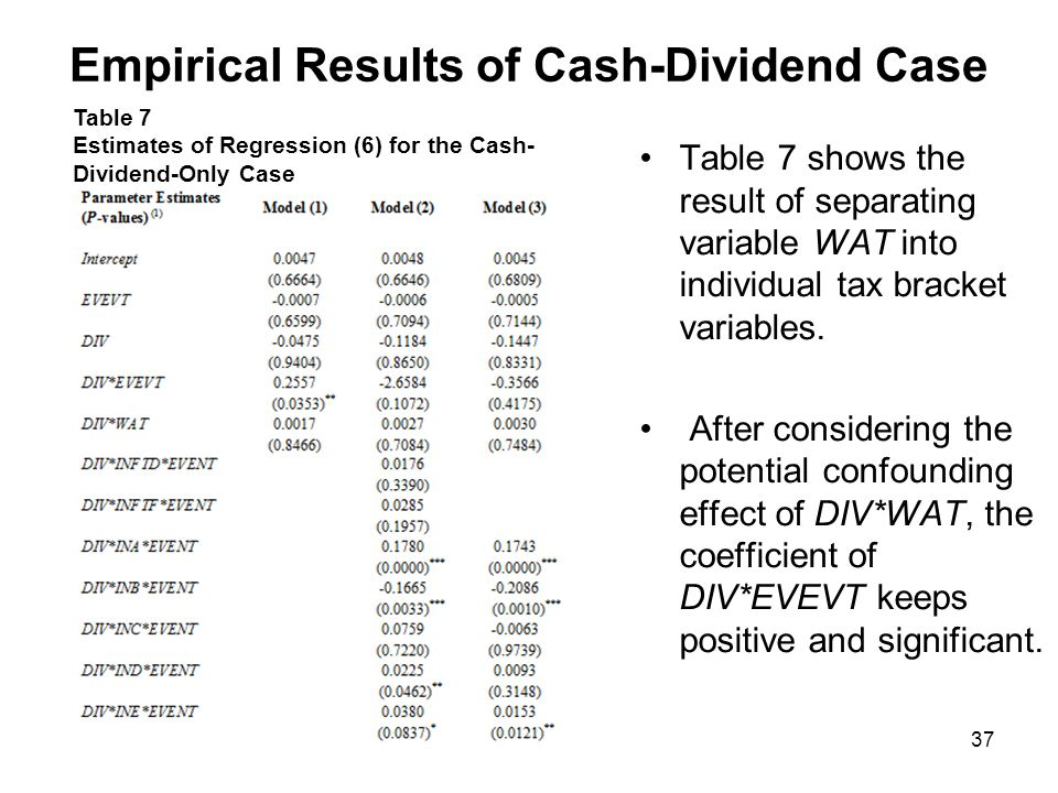 Empirical Results of Stock-Dividend Case Table 8 shows the result of separating variable WAT into individual tax bracket variables for the stock-dividend case.