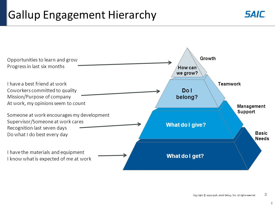 3 Which workgroup is more engaged.