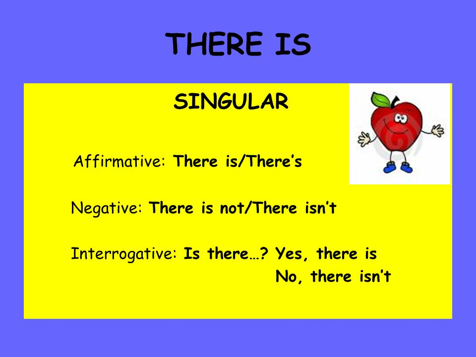 SINGULAR Affirmative: There is/There's Negative: There is not/There isn't Interrogative: Is there….