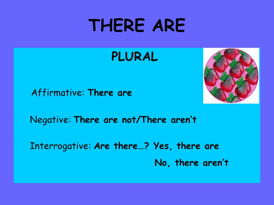 THERE ARE PLURAL Affirmative: There are Negative: There are not/There aren't Interrogative: Are there….