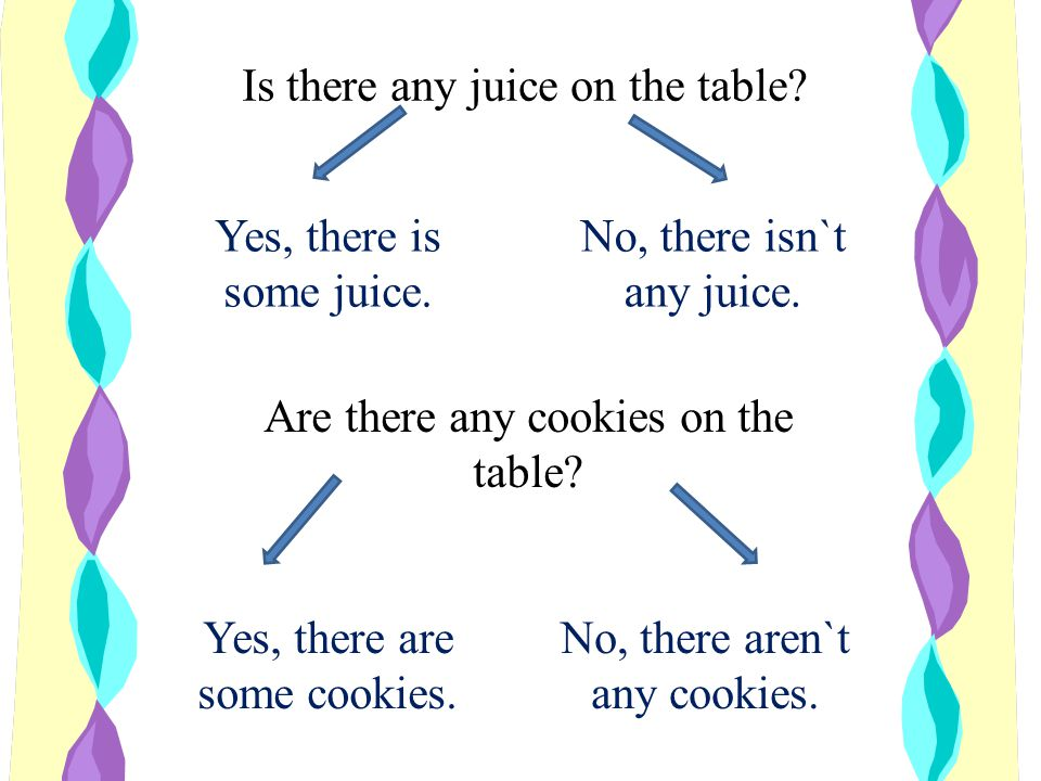 - What would you like.- ______ cookies with jam. - I am sorry, there isn`t _____ jam.