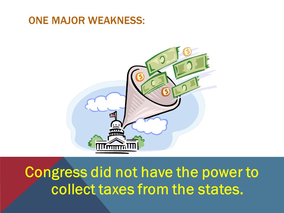 ONE MAJOR WEAKNESS: Congress did not have the power to collect taxes from the states.