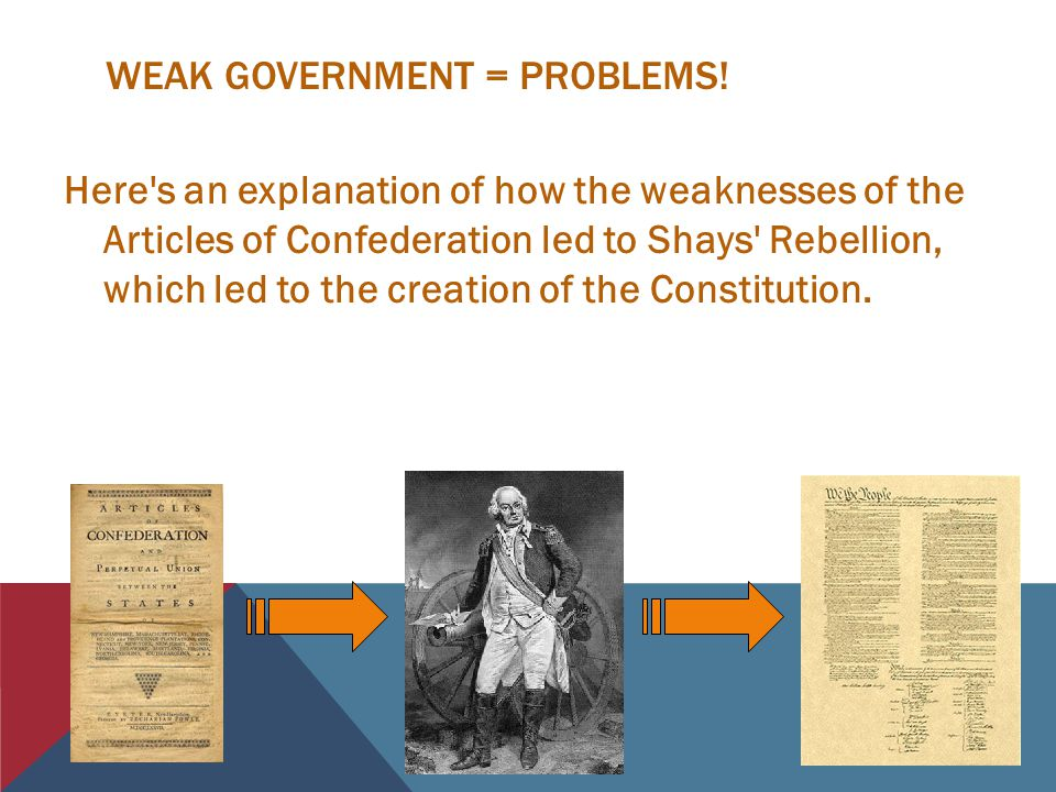 WEAK GOVERNMENT = PROBLEMS.