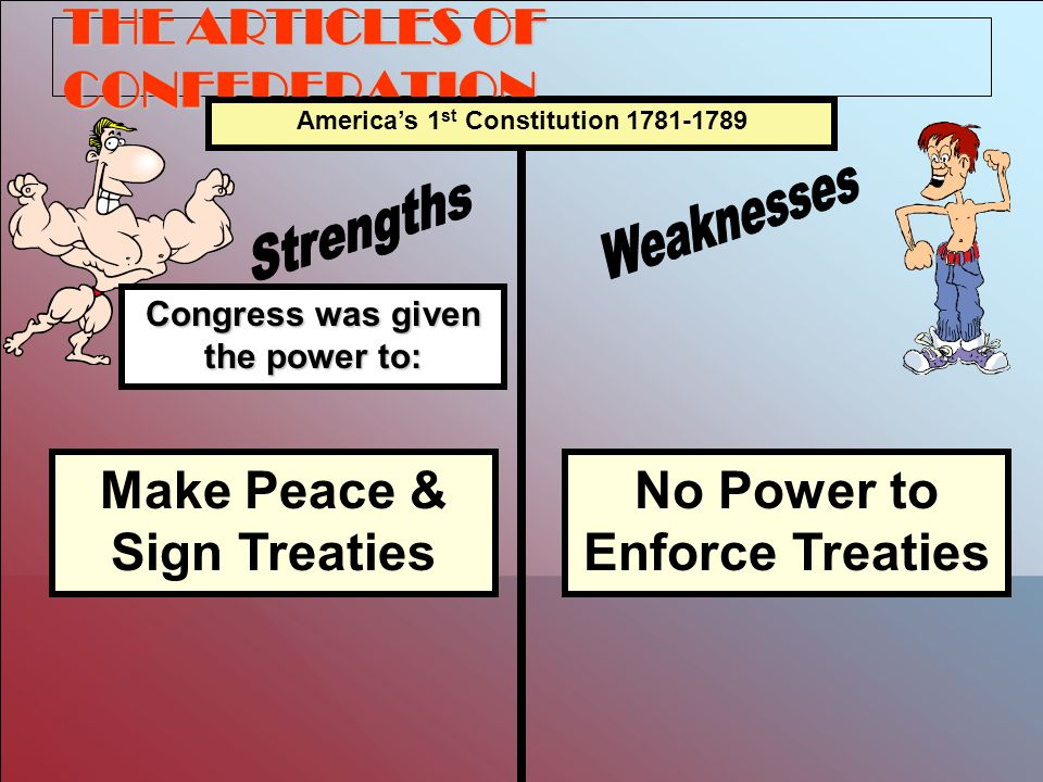 THE ARTICLES OF CONFEDERATION Congress was given the power to: America's 1 st Constitution 1781-1789 Make Peace & Sign Treaties No Power to Enforce Treaties