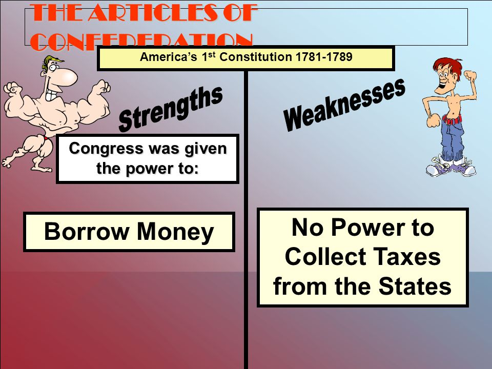 THE ARTICLES OF CONFEDERATION Congress was given the power to: America's 1 st Constitution 1781-1789 Borrow Money No Power to Collect Taxes from the States