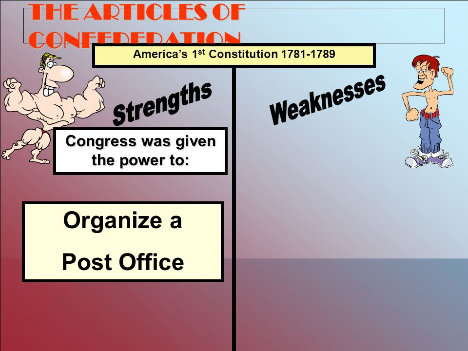 THE ARTICLES OF CONFEDERATION Congress was given the power to: America's 1 st Constitution 1781-1789 Organize a Post Office