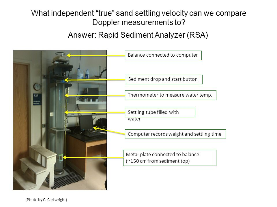 Mean W s = 1.310 ±0.063 cm/sec Rapid Sediment Analyzer (RSA) Example output from 106 micron sieve (Photo by C.