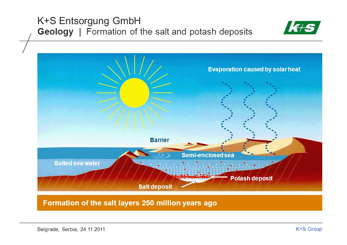 K+S Group K+S Entsorgung GmbH Geology | Werk Werra Deposit thickness up to 500 metres | Gastight Belgrade, Serbia, 24.11.2011