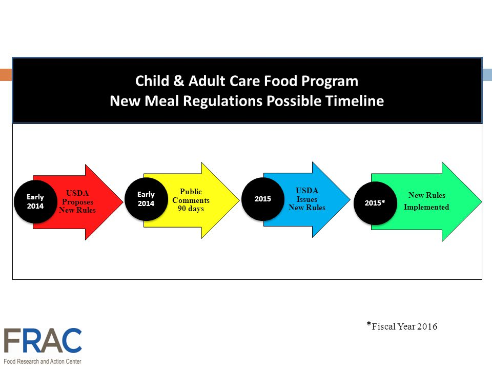 Option: Two Stage Rule Process Rule #1 makes CACFP meals healthier by making the meals & snacks more consistent with the Dietary Guidelines & up-to-date scientific recommendations within reasonable costs.