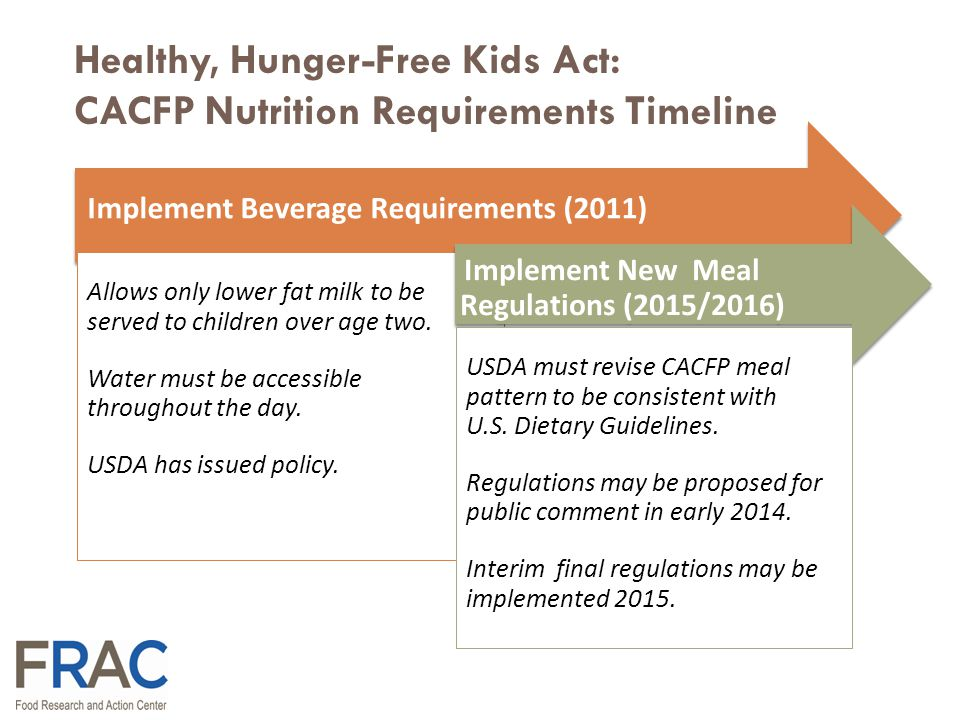 Child Care Beverages Healthy, Hunger-Free Kids Act
