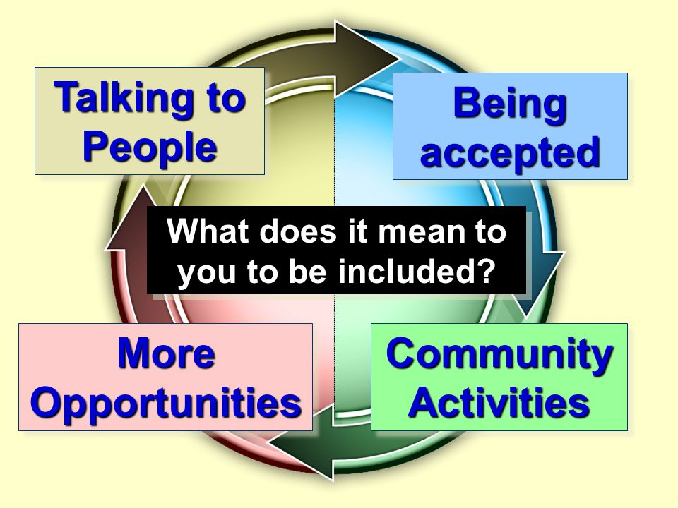 What do we mean by inclusion.