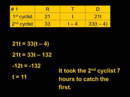 21t = 33(t – 4) 21t = 33t – 132 -12t = -132 t = 11 # 1RTD 1 st cyclist21t21t 2 nd cyclist33t – 433(t – 4) It took the 2 nd cyclist 7 hours to catch the.