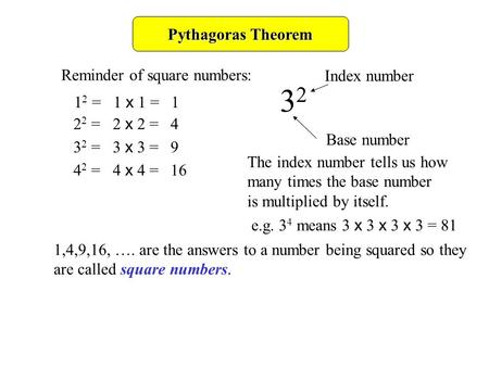 Pythagoras Theorem Reminder of square numbers: 1 2 = 1 x 1 = 1 2 2 = 2 x 2 = 4 3 2 = 3 x 3 = 9 4 2 = 4 x 4 = 16 3232 Base number Index number The index.