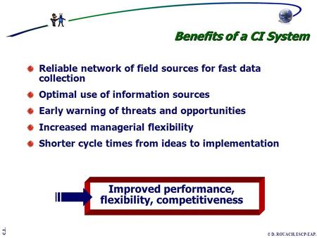 © D. ROUACH, ESCP-EAP. C.I. Benefits of a CI System Reliable network of field sources for fast data collection Optimal use of information sources Early.