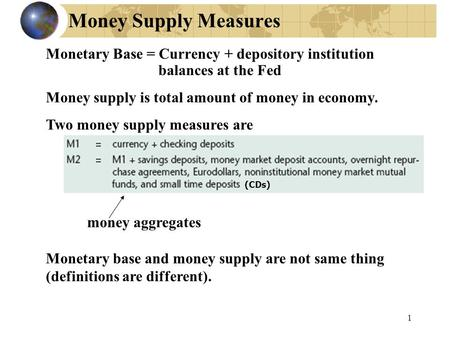 Money Supply Measures Monetary Base = Currency + depository institution balances at the Fed Money supply is total amount of money in economy. money aggregates.
