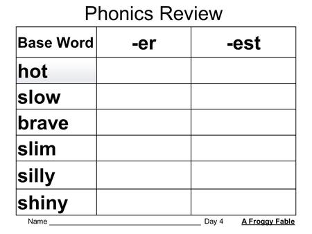 Phonics Review Base Word -er-est hot slow brave slim silly shiny Name _____________________________________ Day 4 A Froggy Fable.