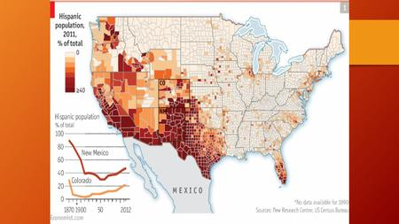 Latinos and The Census Is it Race or Ethnicity? 1960 1970 1980 1990 2000 Race (one-race); No Data Collected for Latinos Race (one-race);Spanish.