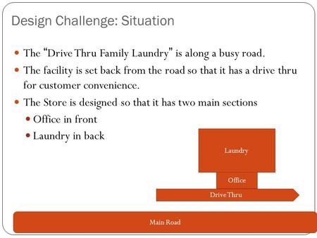 "Design Challenge: Situation The ""Drive Thru Family Laundry"" is along a busy road. The facility is set back from the road so that it has a drive thru for."