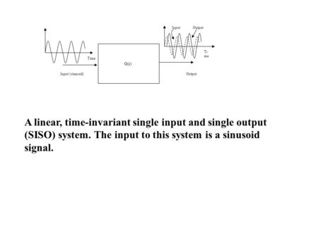 G(s) Input (sinusoid) Time Output Ti me InputOutput A linear, time-invariant single input and single output (SISO) system. The input to this system is.