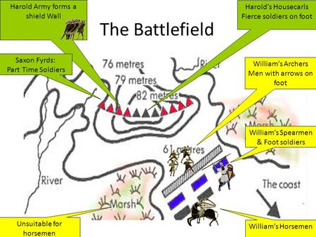 The Battlefield Unsuitable for horsemen Harold Army forms a shield Wall William's Horsemen William's Archers Men with arrows on foot William's Spearmen.