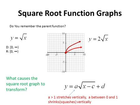 Square Root Function Graphs Do You remember the parent function? D: [0, ∞) R: [0, ∞) What causes the square root graph to transform? a > 1 stretches vertically,