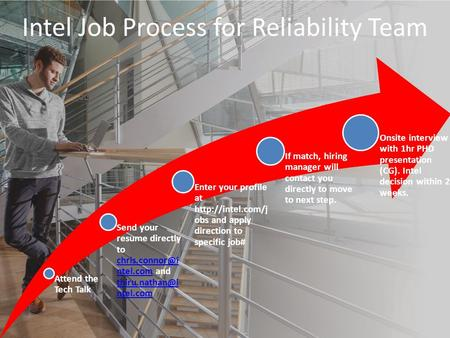 Intel Job Process for Reliability Team Attend the Tech Talk Send your resume directly to ntel.com and ntel.com