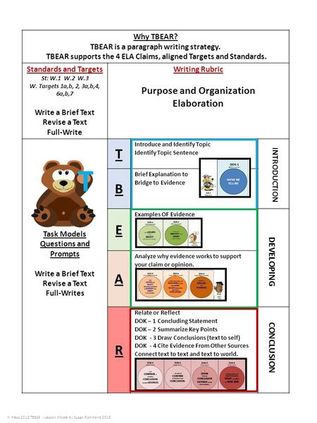 Why TBEAR? TBEAR is a paragraph writing strategy. TBEAR supports the 4 ELA Claims, aligned Targets and Standards. Standards and Targets St: W.1 W.2 W.3.