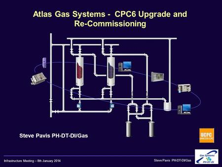 Atlas Gas Systems - CPC6 Upgrade and Re-Commissioning Infrastructure Meeting – 8th January 2014 Steve Pavis PH-DT-DI/Gas.