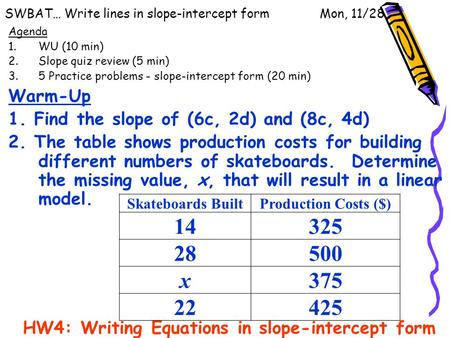 SWBAT… Write lines in slope-intercept form Mon, 11/28 Agenda 1.WU (10 min) 2.Slope quiz review (5 min) 3.5 Practice problems - slope-intercept form (20.
