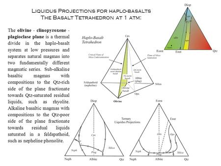 Liquidus Projections for haplo-basalts The Basalt Tetrahedron at 1 atm: The olivine - clinopyroxene - plagioclase plane is a thermal divide in the haplo-basalt.