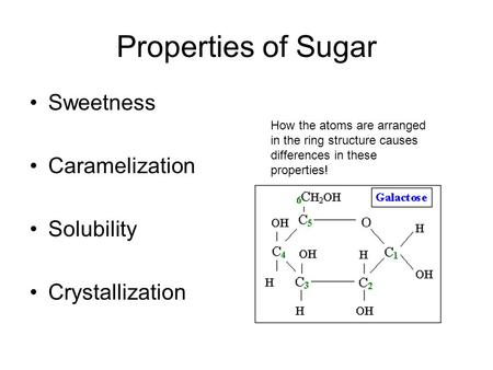 Properties of Sugar Sweetness Caramelization Solubility