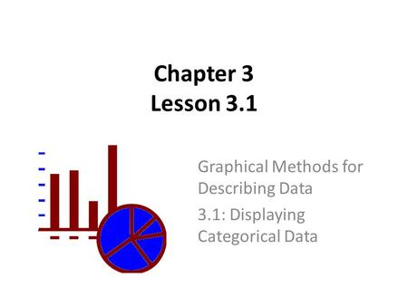 Chapter 3 Lesson 3.1 Graphical Methods for Describing Data 3.1: Displaying Categorical Data.