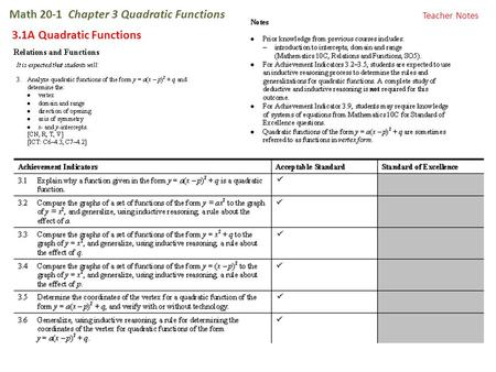 Math 20-1 Chapter 3 Quadratic Functions 3.1A Quadratic Functions Teacher Notes.