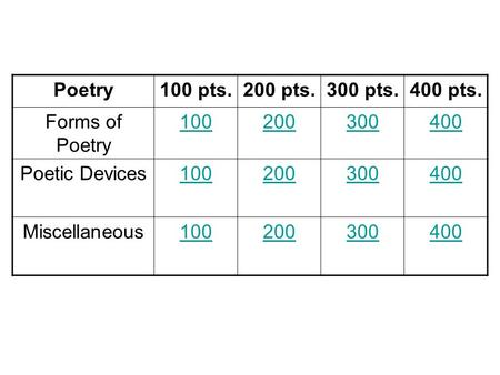 Poetry100 pts.200 pts.300 pts.400 pts. Forms of Poetry 100200300400 Poetic Devices100200300400 Miscellaneous100200300400.