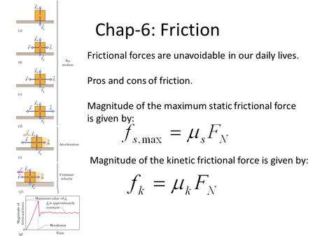 Chap-6: Friction Frictional forces are unavoidable in our daily lives.