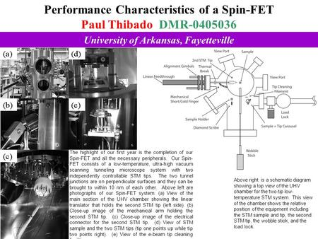 University of Arkansas, Fayetteville Above right is a schematic diagram showing a top view of the UHV chamber for the two-tip low- temperature STM system.