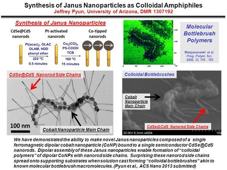 Synthesis of Janus Nanoparticles as Colloidal Amphiphiles Jeffrey Pyun, University of Arizona, DMR 1307192 We have demonstrated the ability to make novel.