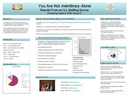 You Are Not Interlibrary Alone Results From an ILL Staffing Survey Emerging Leaders 2008: Group O You Are Not Interlibrary Alone Results From an ILL Staffing.