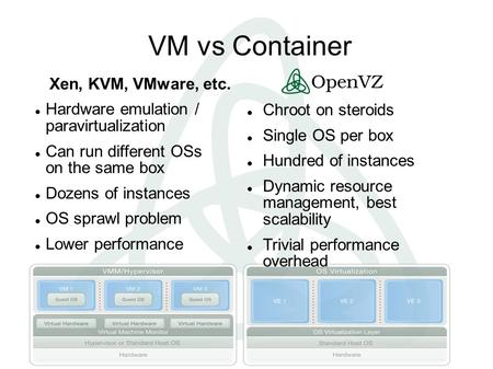 VM vs Container Xen, KVM, VMware, etc. Hardware emulation / paravirtualization Can run different OSs on the same box Dozens of instances OS sprawl problem.