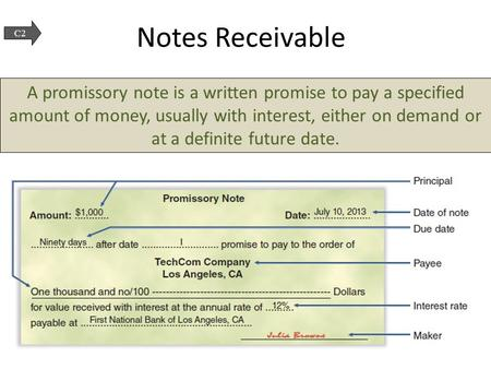 Notes Receivable C2 A promissory note is a written promise to pay a specified amount of money, usually with interest, either on demand or at a definite.