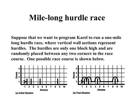Mile-long hurdle race Suppose that we want to program Karel to run a one-mile long hurdle race, where vertical wall sections represent hurdles. The hurdles.