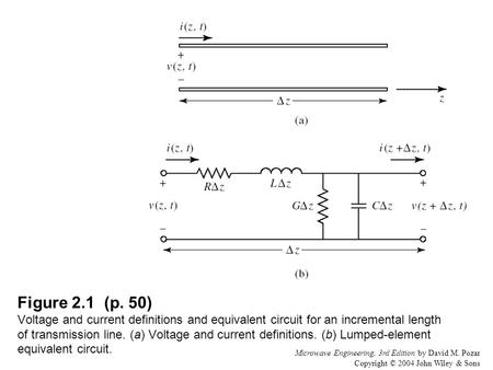 Microwave Engineering, 3rd Edition by David M. Pozar Copyright © 2004 John Wiley & Sons Figure 2.1 (p. 50) Voltage and current definitions and equivalent.