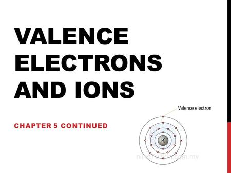 VALENCE ELECTRONS AND IONS CHAPTER 5 CONTINUED. Subatomic Particle ChargeMassLocation in atom Other Information Protons+1 AMUnucleus# does not change.