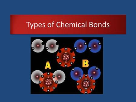 Types of Chemical Bonds. Why do atoms bond? Atoms bond to reach stability or to reach the octet state; have 8 electrons on their valence shell ( outermost.