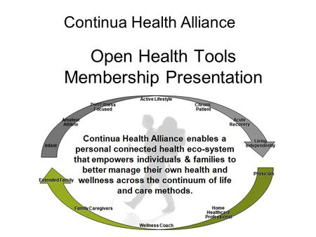 Open Health Tools Membership Presentation July 28 2004 Continua Health Alliance.