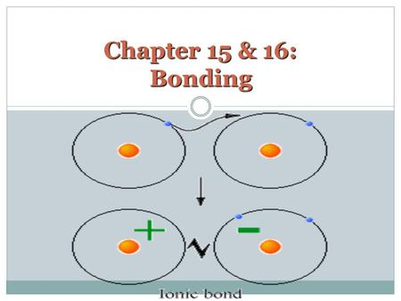 Chapter 15 & 16: Bonding. Why Atoms Combine Most of the matter you see around you is formed by compounds and mixtures. Most of the matter you see around.